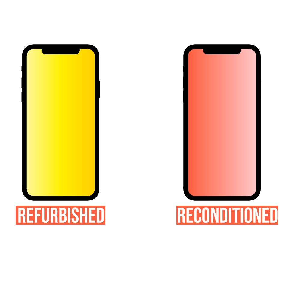 reconditioned vs refurbished cover image
