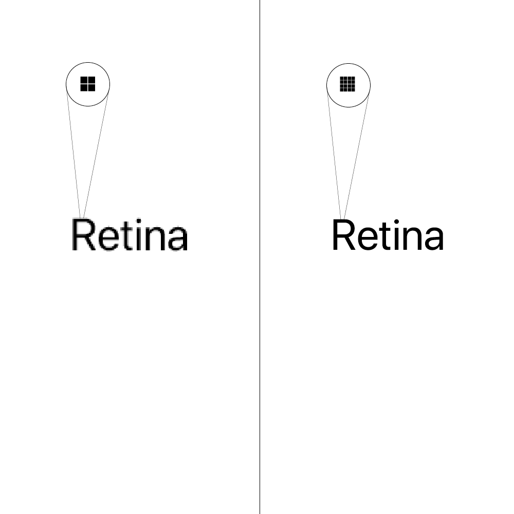 Image crispness in normal screen vs Retina display