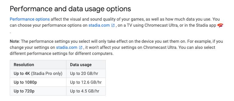 Stadia data consumption per hour
