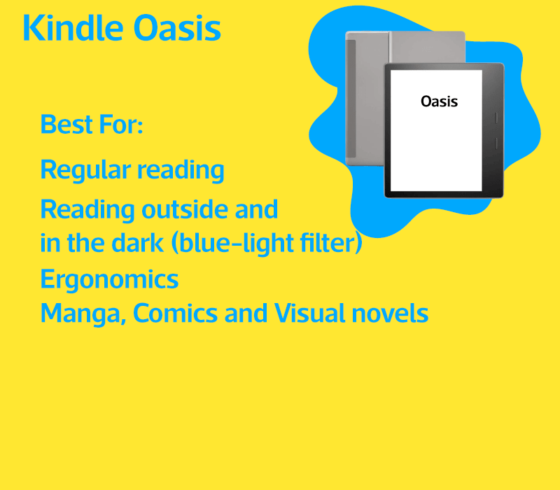 Best uses of Kindle Oasis